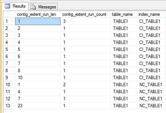 Sql server who on earth would rebuild an - Rebuild file allocation table ...