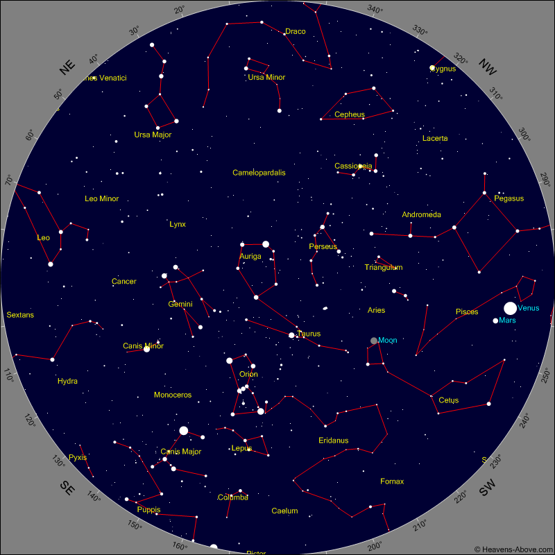 Sky Chart for Tonight