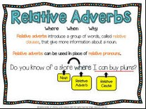 Definisi Relative and Interogative Adverb serta Penjelasan Definisi Relative and Interogative Adverb serta Penjelasan