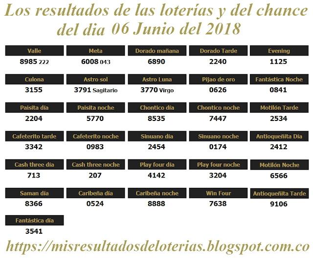 Resultados de las loterías de Colombia | Ganar chance | Los resultados de las loterías y del chance del dia 06 de Junio del 2018