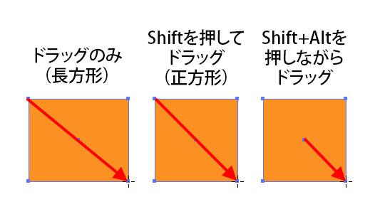 長方形の作り方