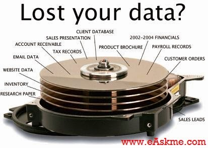 Data Recovery Tools : eAskme