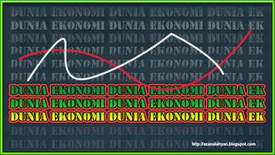 Sumber Daya Ekonomi (Faktor-Faktor Produksi)