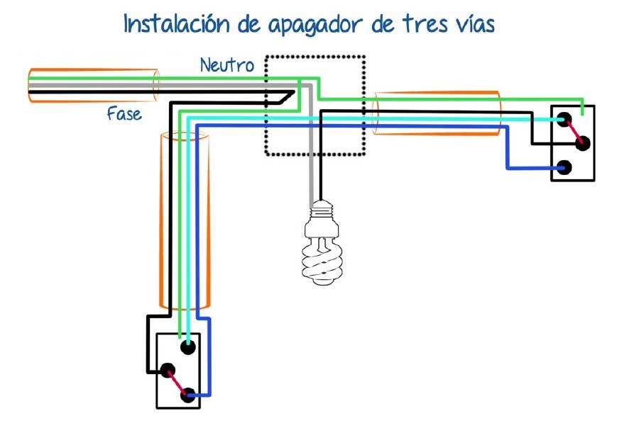 Instalaciones eléctricas residenciales - Instalación de apagador de tres vías