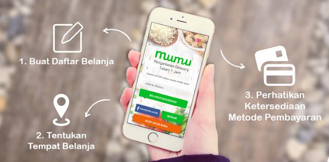 Grocery Online Mumu Memudahkan Anda Belanja Kebutuhan Melalui Online