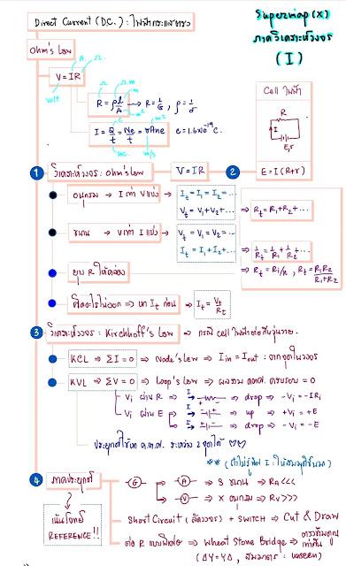 สรุปฟิสิกส์ ไฟฟ้ากระแสตรง ภาควิเคสรุปฟิสิกส์ ไฟฟ้ากระแสตรง ภาควิเคราะห์วงจรและภาคประยุกต์ราะ์วงจรและภาคประยุกต์