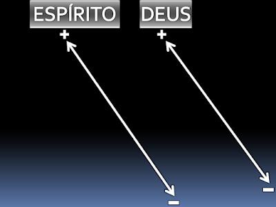 DEUS+RETA+ESP%C3%8DRITO.png (960×720)