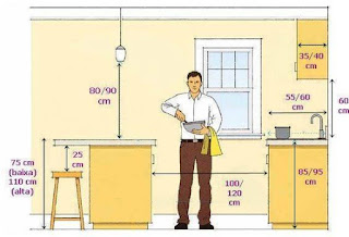 dapur ergonomik-perumahankotasolo
