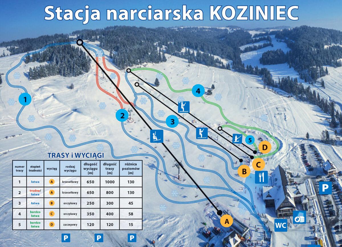 wyciąg narciarski koziniec