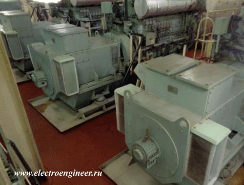 Системы управления дизель-генераторами