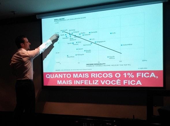 Primeiro Evento WowApp no Brasil
