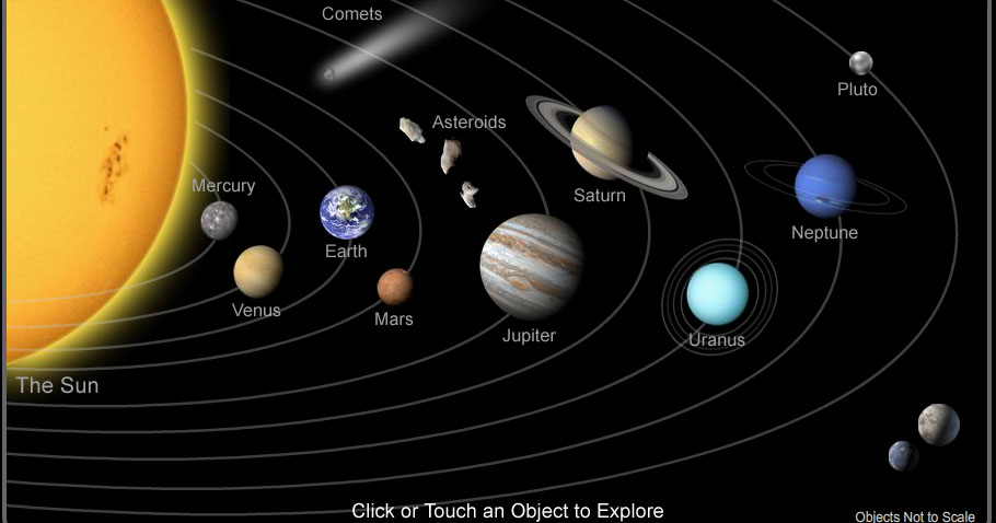 results the solar system - photo #45