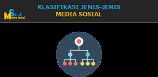 klasifikasi jenis-jenis media sosial