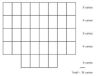 Lectura de tarot 36 Cartas Tirada de Picas