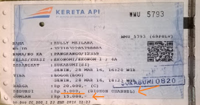 Tiket kereta api Ekonomi Bogor Sukabumi