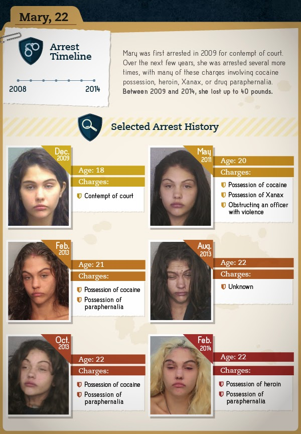 Shocking Before and After Photos of Drug Abuse3