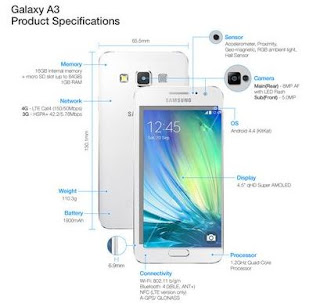 Harga Samsung A3