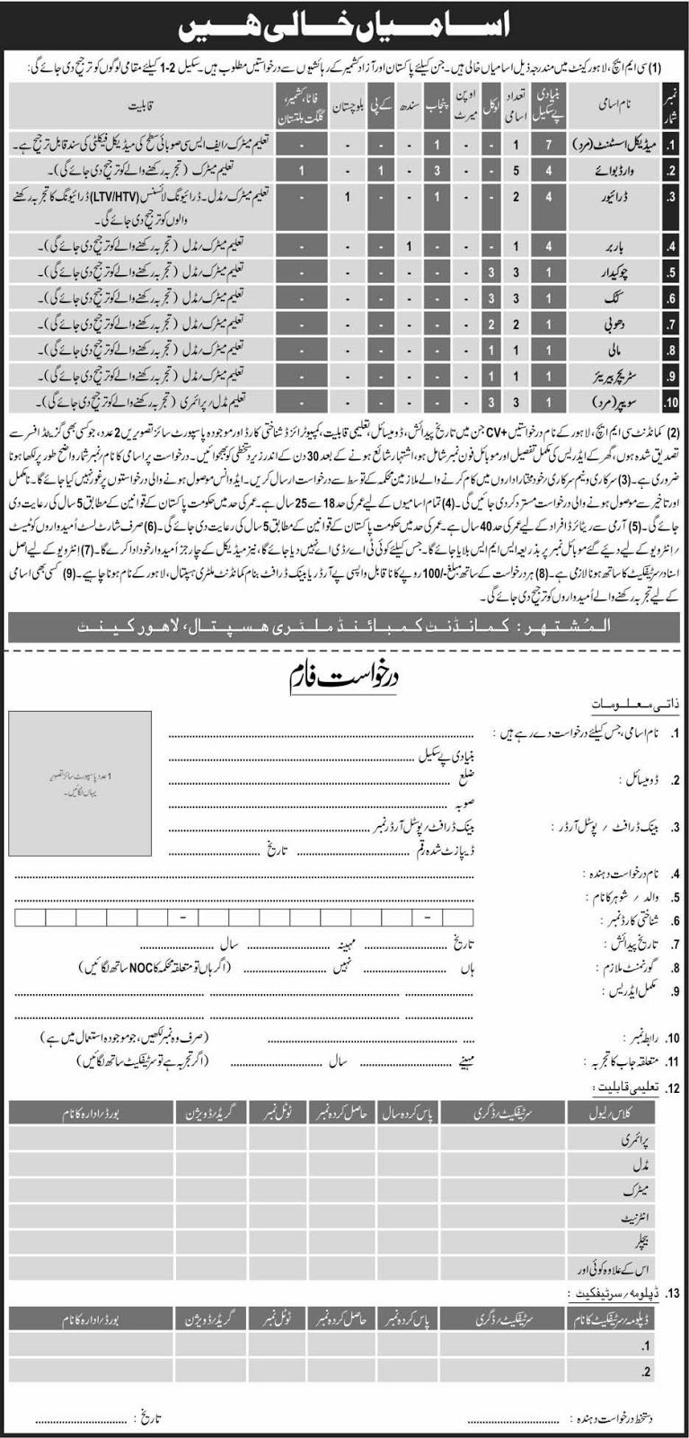 CMH Lahore jobs 2018 combined military hospital application