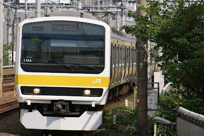 JR東日本209系500番台