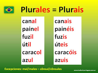 plural, plurais, português, al, el, il, ol, ul