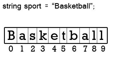列 c++ 比較 文字