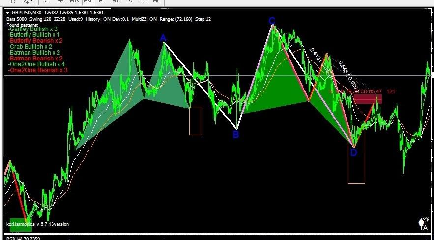 Signaux de trading option binaire gratuit