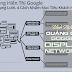 Kinh Nghiệm Chạy Google Mạng Hiển Thị GDN