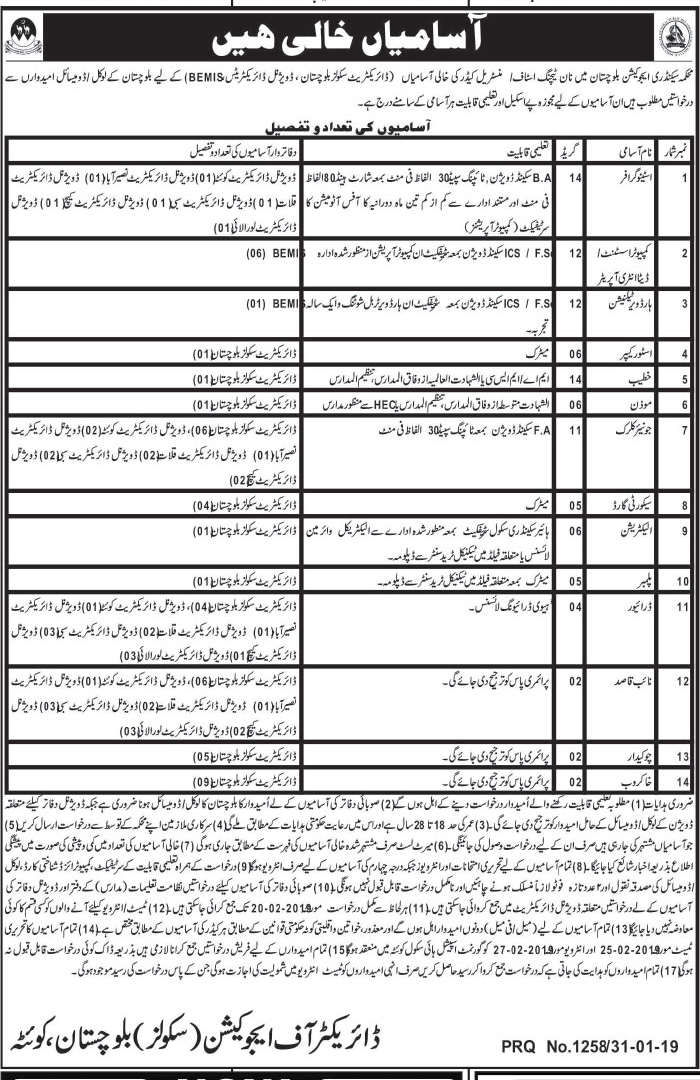 Elementary And Secondary Education Department Announced Jobs in Quetta