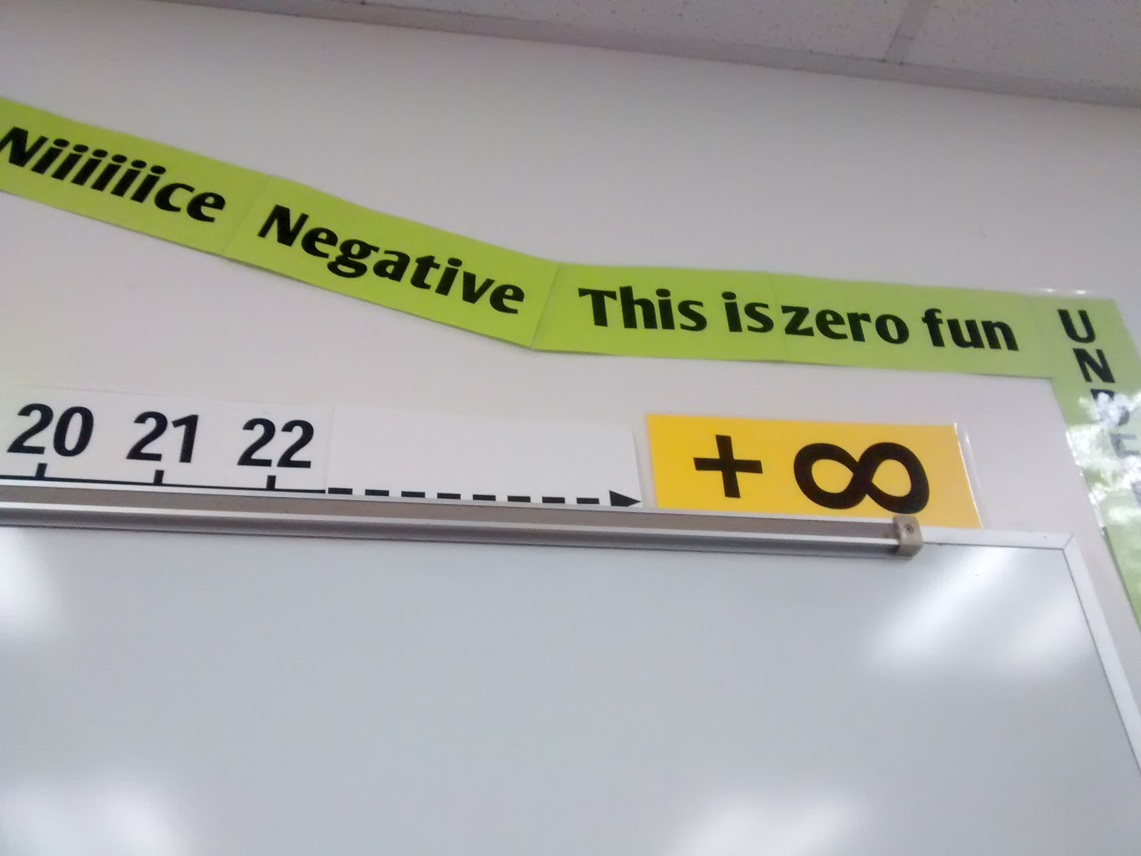 Math love positive and negative infinity posters simple but i love them buycottarizona