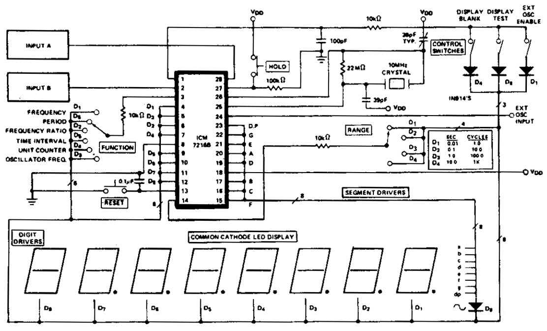 10 Mhz universal counter Circuit Diagram | Electronic