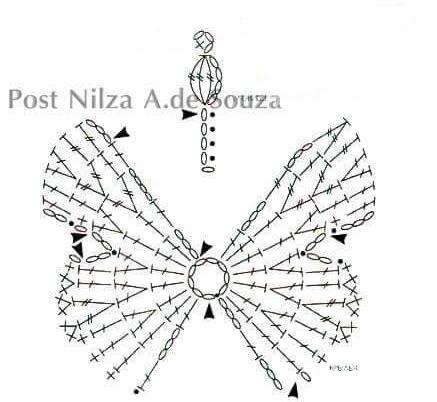 Esquema de mariposa a crochet