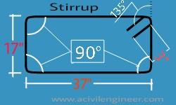 column stirrup making, column, stirrup, ring