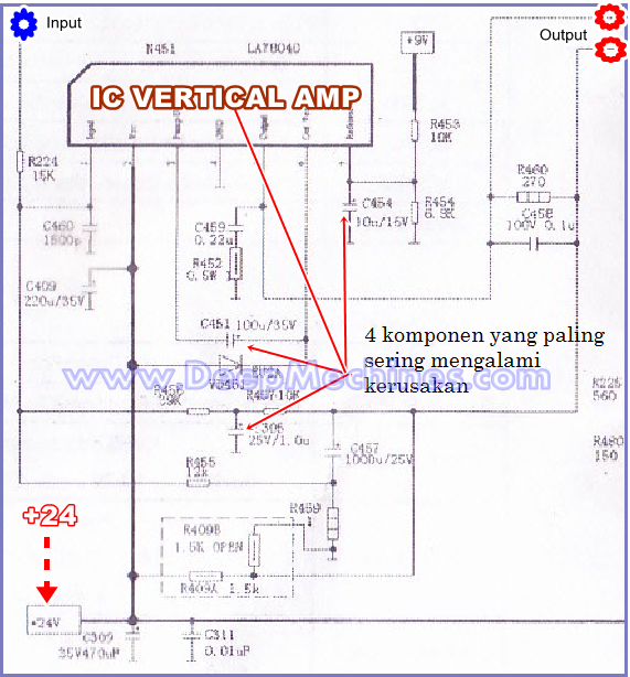 Rangkaian dan Tegangan +24 Blok Vertikal Mesin TV China WCOM, HUI JIA