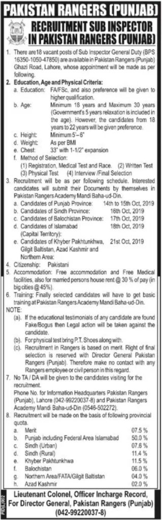 Pakistan Rangers Jobs 2019 in Punjab for Soldier Latest New Vacancies