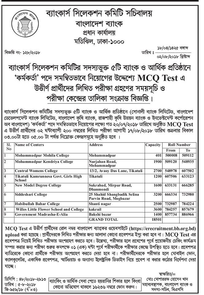 Bankers´Selection Committee Secretariat (BSCS) Five Bank Officer Viva Test Exam Date