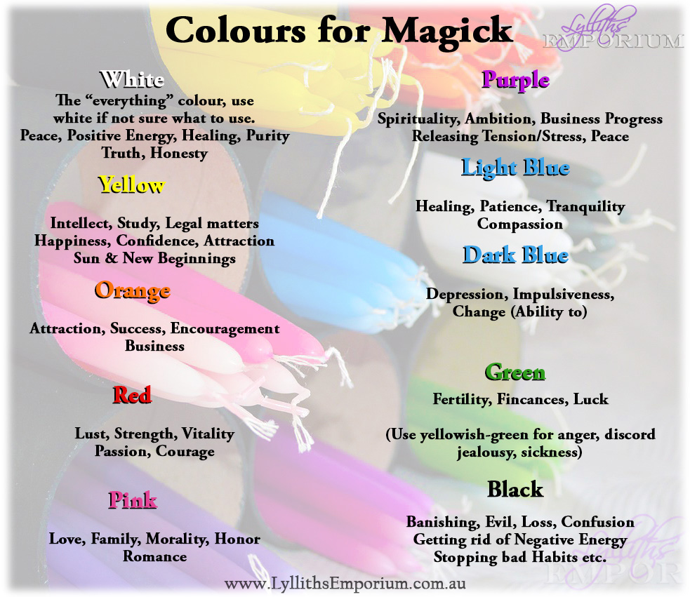 Candle Colours