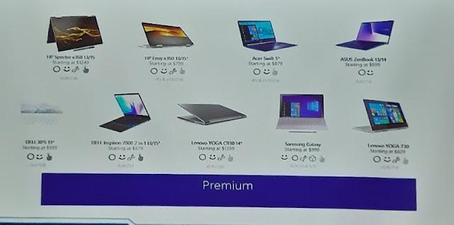 Modern PC Premium