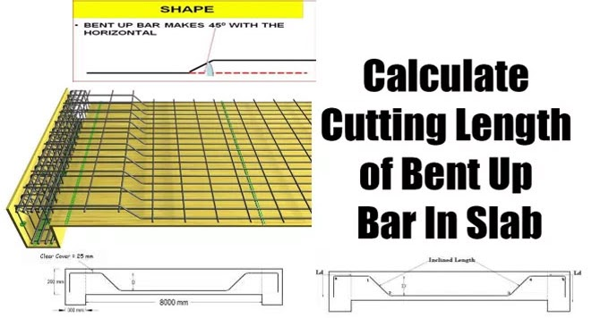 how to change the length of a bar