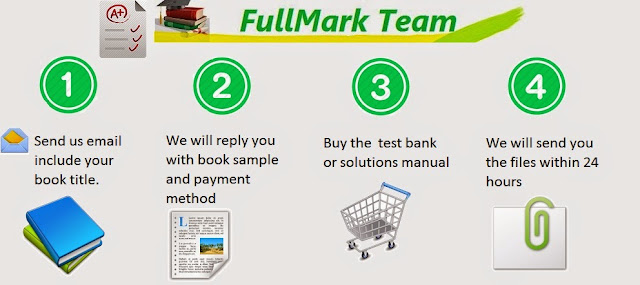 FullMark Team Solutions Manual Test Bank