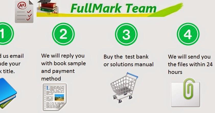 Fullmark Team Solutions Manual Test Bank E Commerce Test Bank