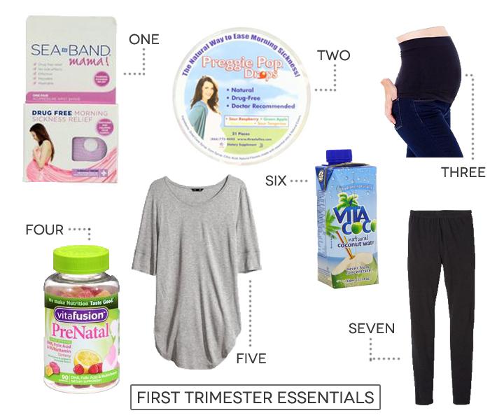 first trimester pregnancy essentials