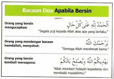 Download Doa Bersin Dan Saat Mendengar Bersin Sunnah [Arti Dan Hadist]