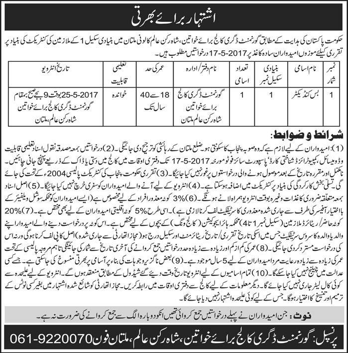conductor Jobs In  Govt Degree College For Women Multan 4 May 2017