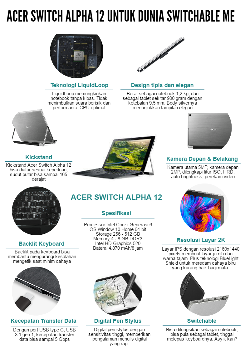 acer switch alpha 12 switchable me