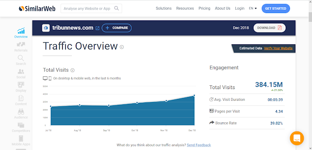Cara mengecek traffic website menggunakan similiarweb