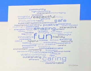 word cloud built from words gathered at Superintendent Ahern's   focus group meetings with students