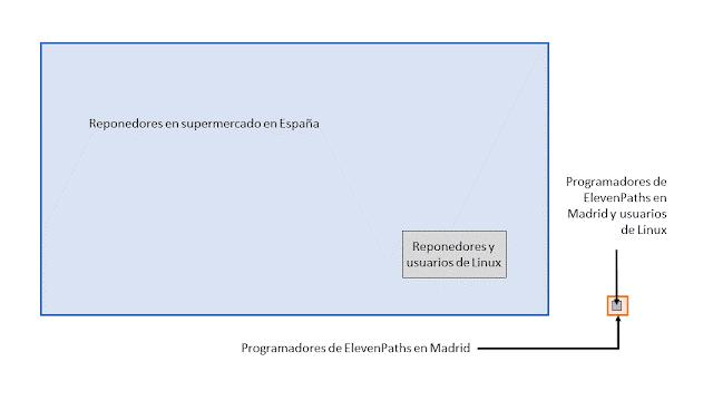 probabilidades exemplo A y B imagem
