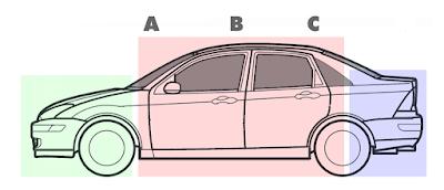 Sectors-in-Sedan-Cars