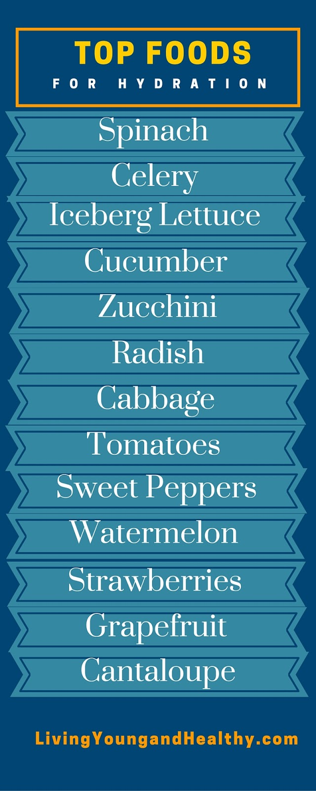 Top Foods that Help You Get your Daily Ounces of  Fluids