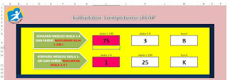 aplikasi kalkulator kurikulum 2013 untuk konversi nilai siswa sd smp sma terbaru gratis excel